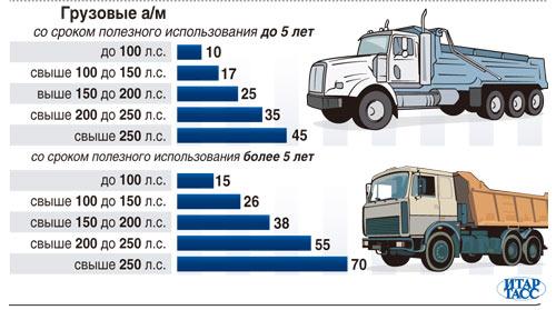 truck-2013.jpg